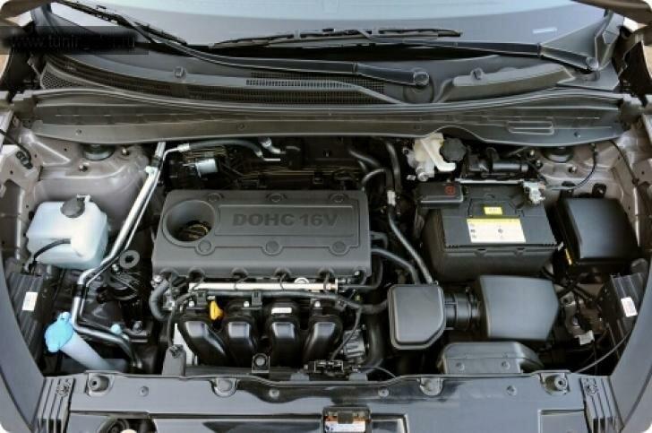 Хендай Туссан двигатель